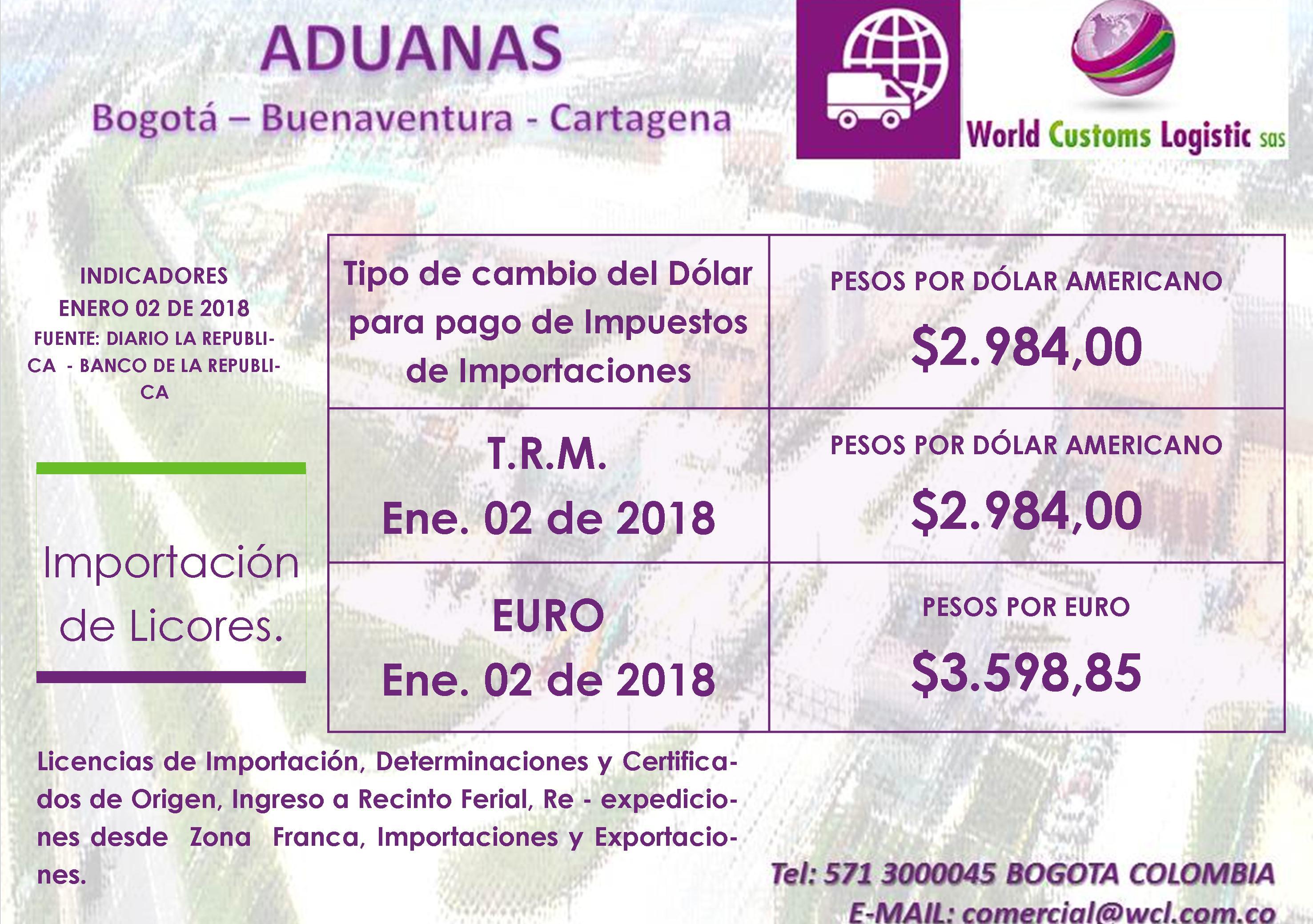 INDICADORES ENERO 02 2018