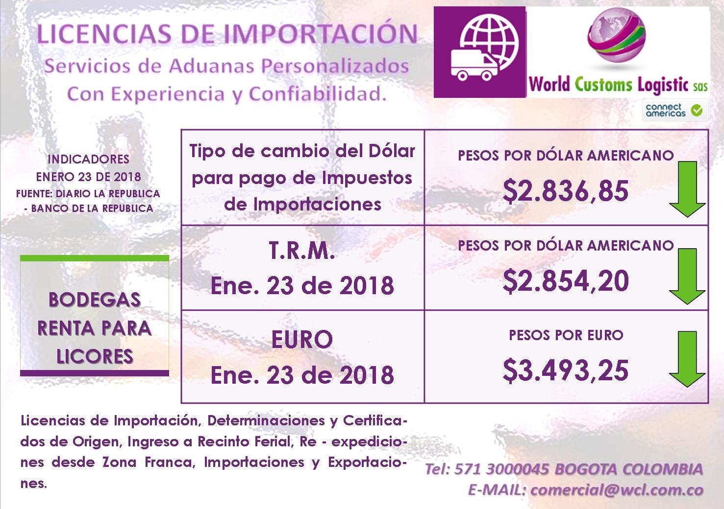 INDICADORES ENERO 23 2018