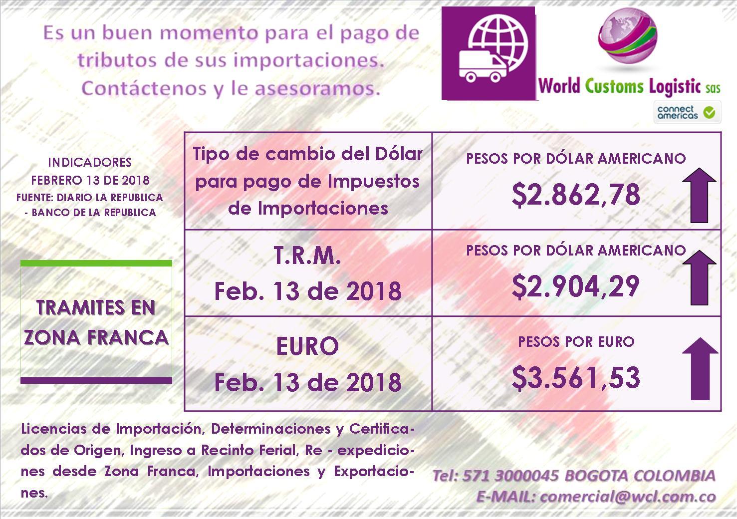 INDICADORES FEBRERO 13 2018
